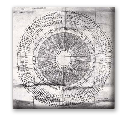 Giordano Bruno | Memory System from De umbris idearum (Paris, 1582)